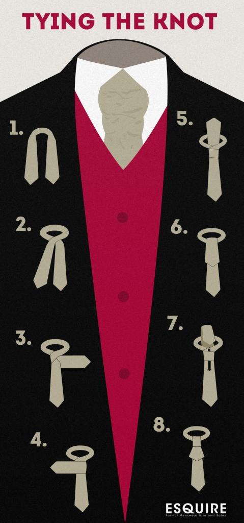 Cravat-instructographic